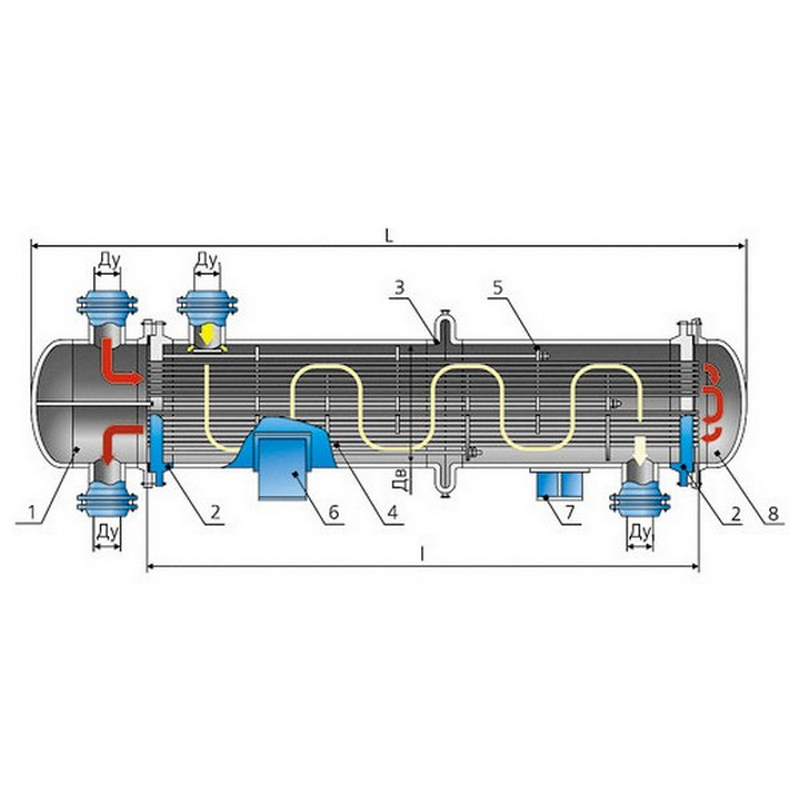 Tube Heat Exchangers with fixed tubesheets and with expansion joint in the shell